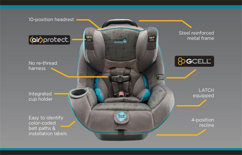 Advance 70 Air + Convertible Car Seat - Features