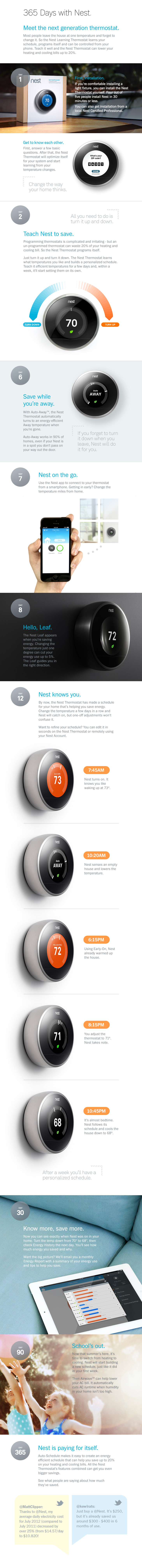 D2 Living with Nest 730-width