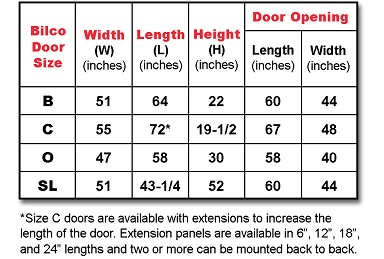 Bilco Door Sizes Amp Cleargress 174 Door Basement Entrance