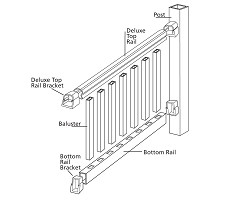 Severe Weather 6 Deluxe Stair Top Rail Bottom Stair Rail
